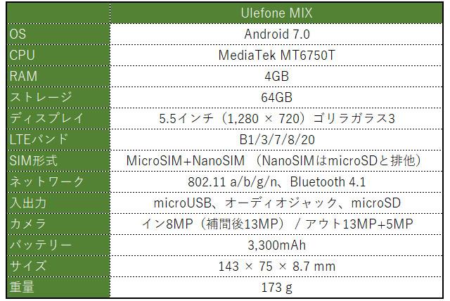 Ulefone MIX スペック表