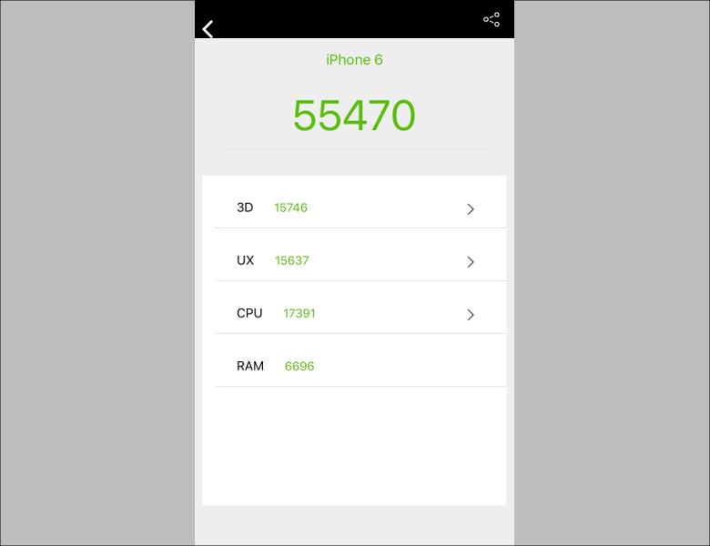 Xiaomi Mi A1 iPhone6のスコア