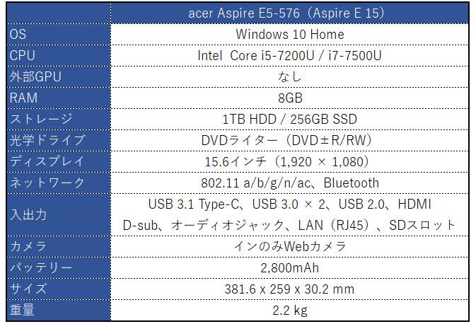 acer Aspire E 15(E5-576)スペック表