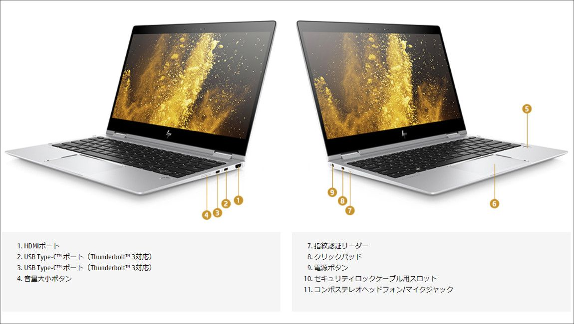 HP EliteBook x360 1020 各部名称