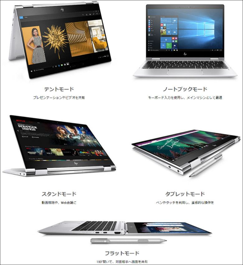 HP EliteBook x360 1020 形態