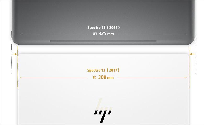 HP Spectre 13(2017)旧型と比較1