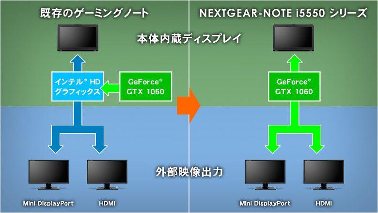 マウス NEXTGEAR-NOTE i5550 イメージ