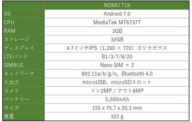 NOMU T18 スペック表