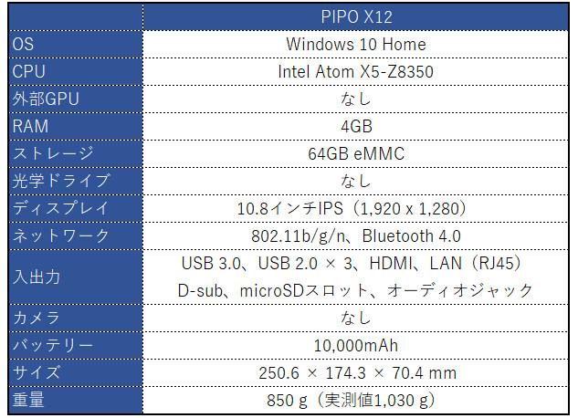 PIPO X12 スペック表