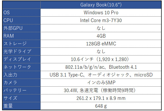 Samsung GALAXY Book 10.6 スペック表