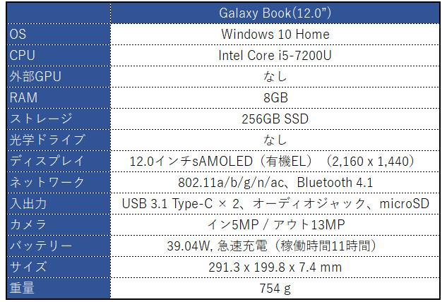 Samsung GALAXY Book 12 スペック表