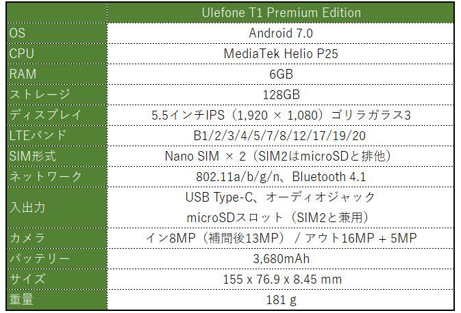 Ulefone T1 Premium Edition スペック表