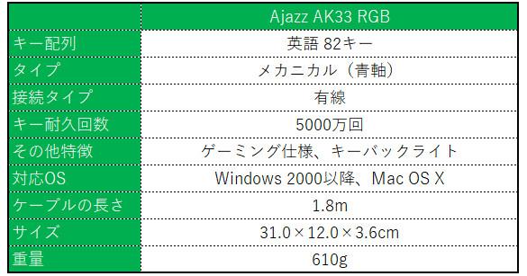 Ajazz AK33 メカニカルキーボード スッペック表