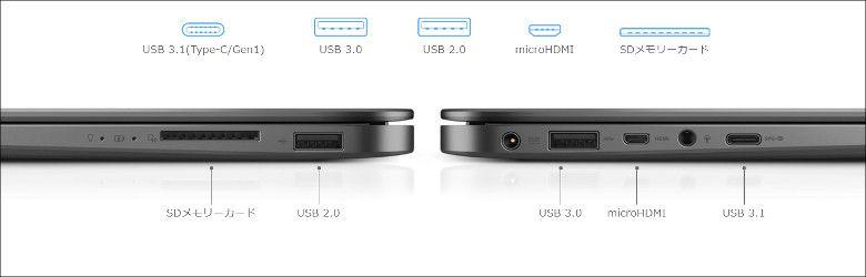 ASUS ZenBook 14 UX430UA 入出力ポート