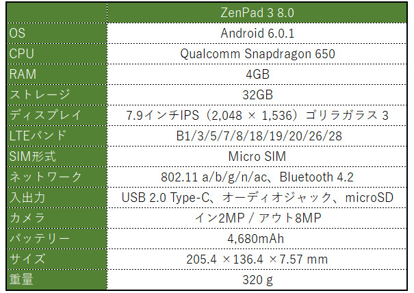 ASUS ZenPad 3 8 スペック表