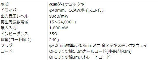 audio-technica ATH-M40x スペック表