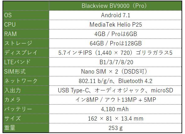 Blackview BV9000 Pro スペック表