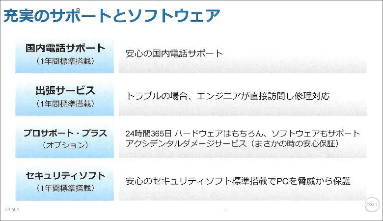 DELL 新製品発表会