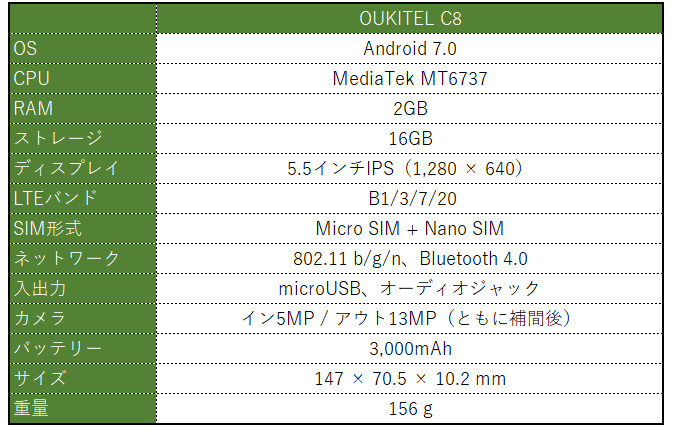 OUKITEL C8 スペック表