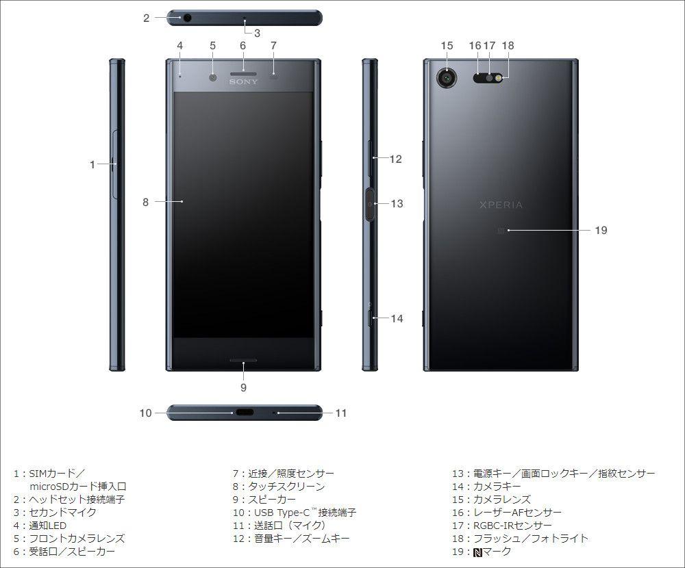 XPERIA XZ Premium G8188