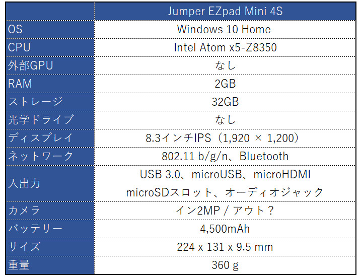Jumper EZpad Mini 4S スペック表