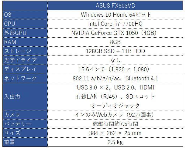 ASUS FX503VD スペック表