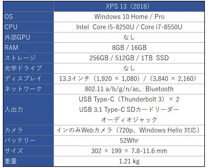 DELL XPS 13(9370)スペック表