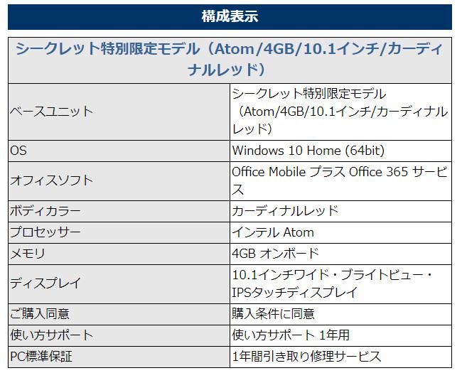 HP Web限定セール1月2日