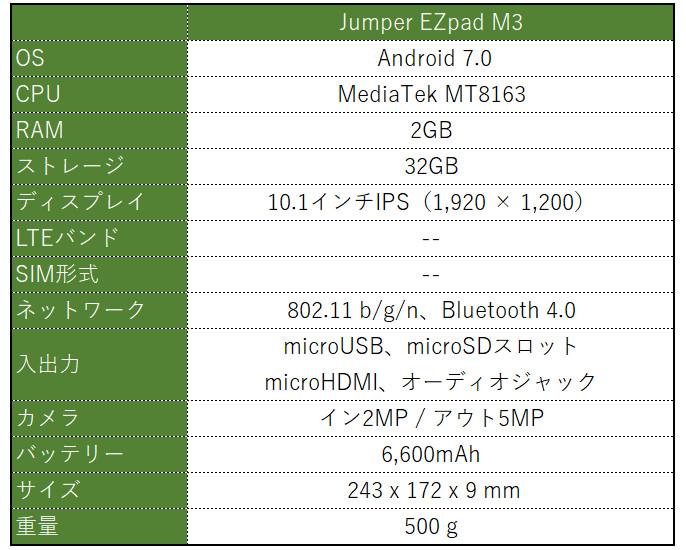 Jumper EZpad M3 スペック表