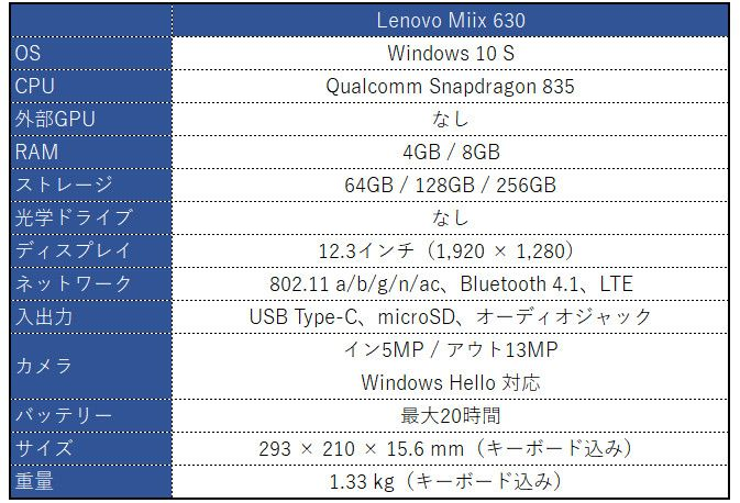 Lenovo Miix 630 スペック表