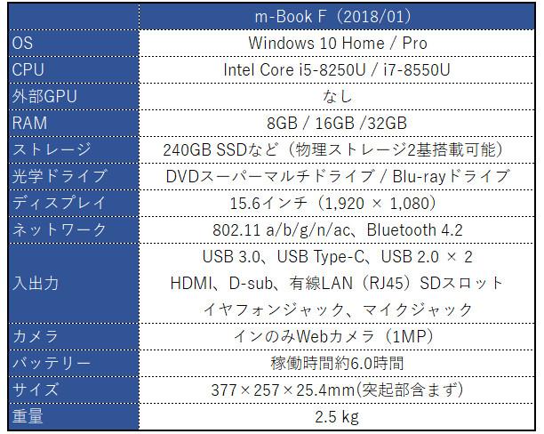 マウス m-Book F シリーズ(2018/1)スペック表