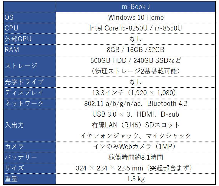 マウス m-Book J シリーズ スペック表