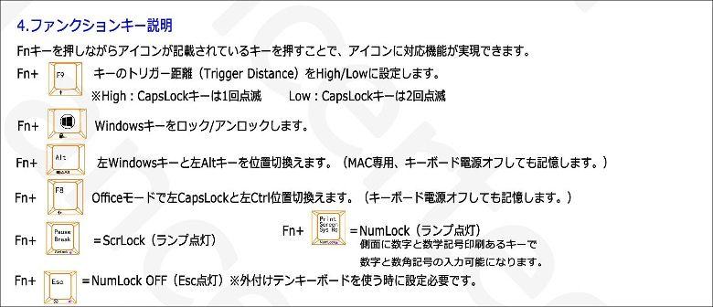 NiZ 静電容量無接点方式 多機能キーボード