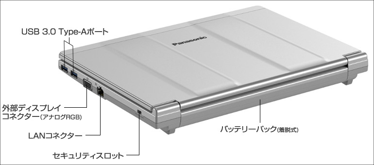 Panasonic Let's note SZ 7 各部名称