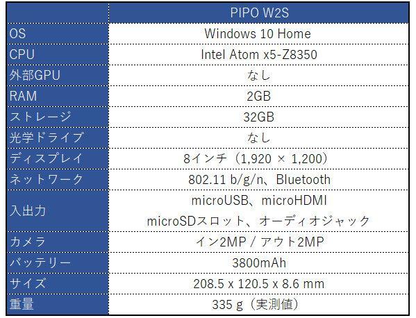PIPO W2S スペック表