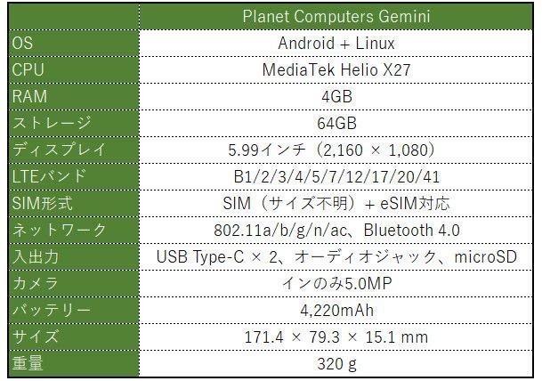 Planet Computers Gemini