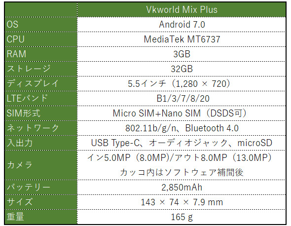 VKWorld Mix Plus スペック表