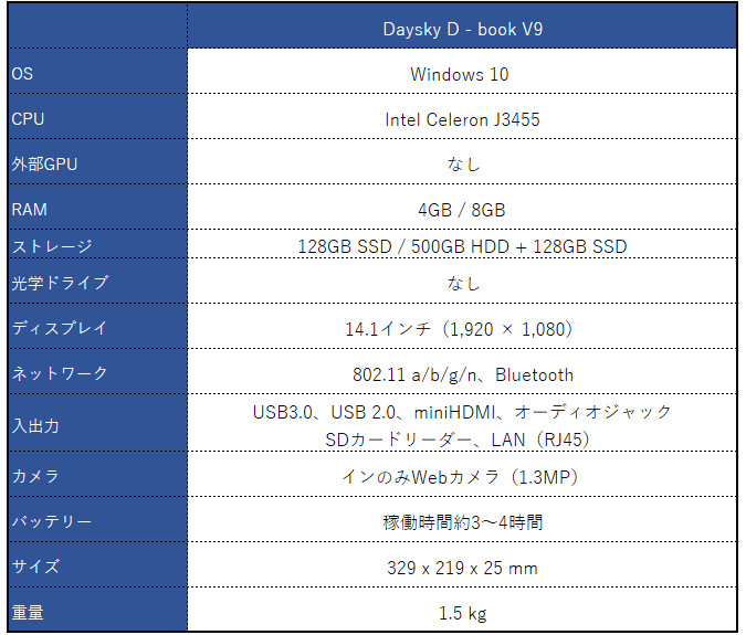 Daysky D-book V9 スペック表
