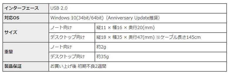 上海問屋 USB指紋認証リーダー 仕様