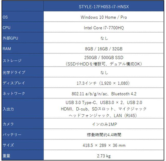 iiyama STYLE-17FH053-i7-HNSX スペック表