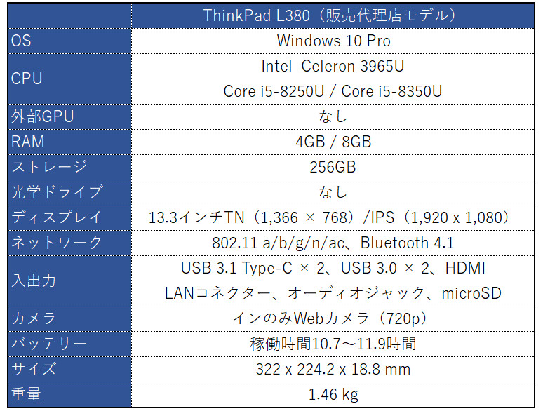 Lenovo ThinkPad L380 スペック表