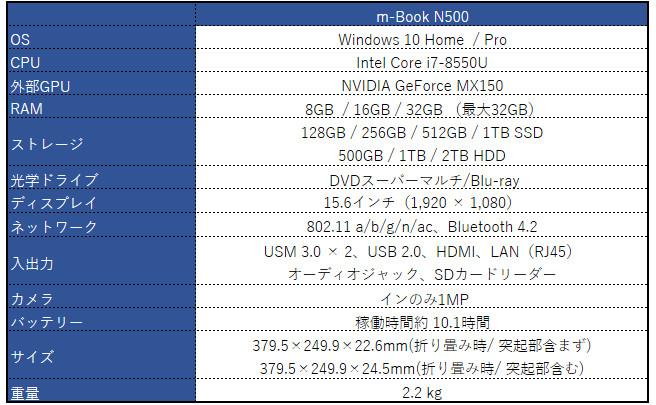 マウス m-Book N500 スペック表