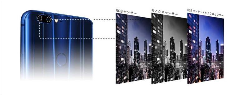 ソニー製1,300万画素デュアルカメラを搭載。