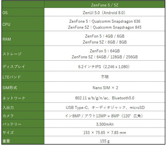 ASUS  ZenFone 5 スペック表