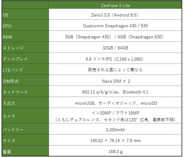 ASUS ZenFone 5 Lite スペック表