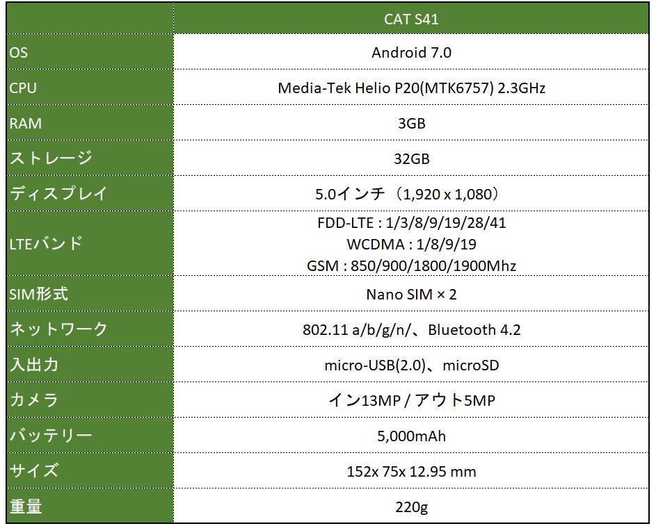 CAT S41 スペック表