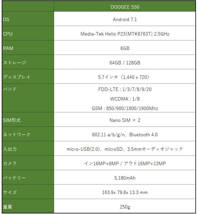 DOOGEE S60 スペック表