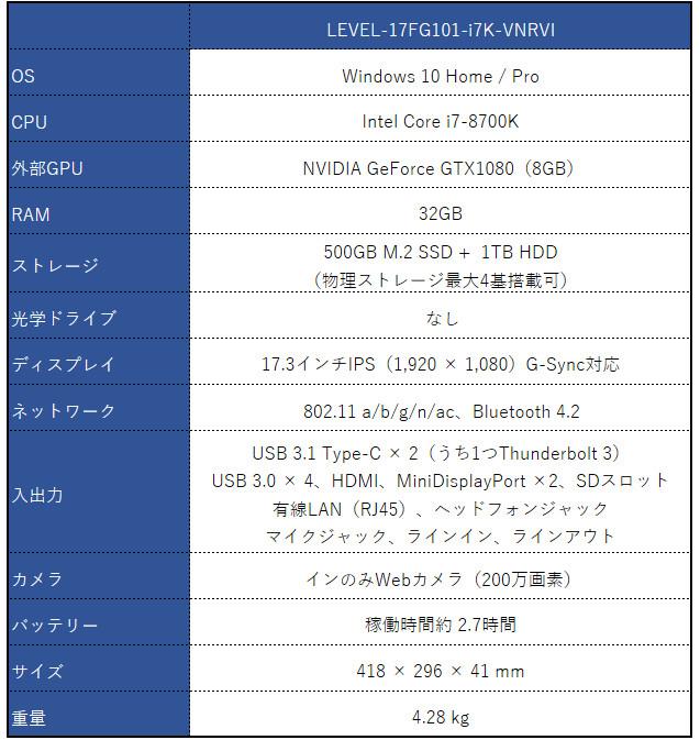 iiyama LEVEL-17FG101-i7K-VNRVI スペック表