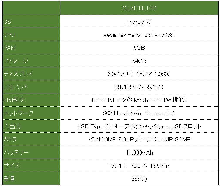 OUKITEL K10 スペック表