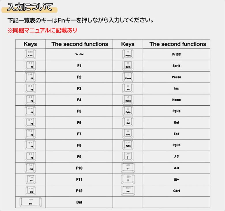 上海問屋 61キー コンパクトメカニカルキーボード