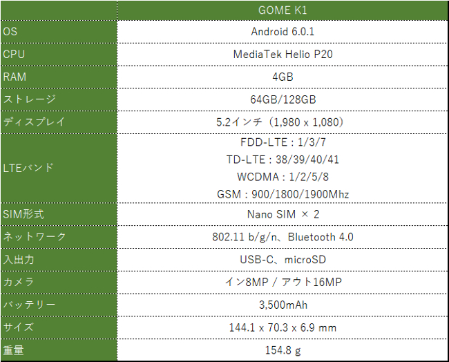 GOME K1 スペック表