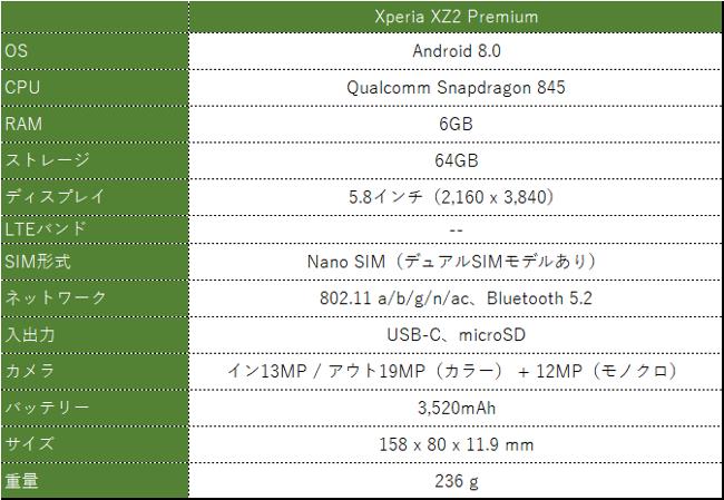 Xperia XZ2 Premium スペック