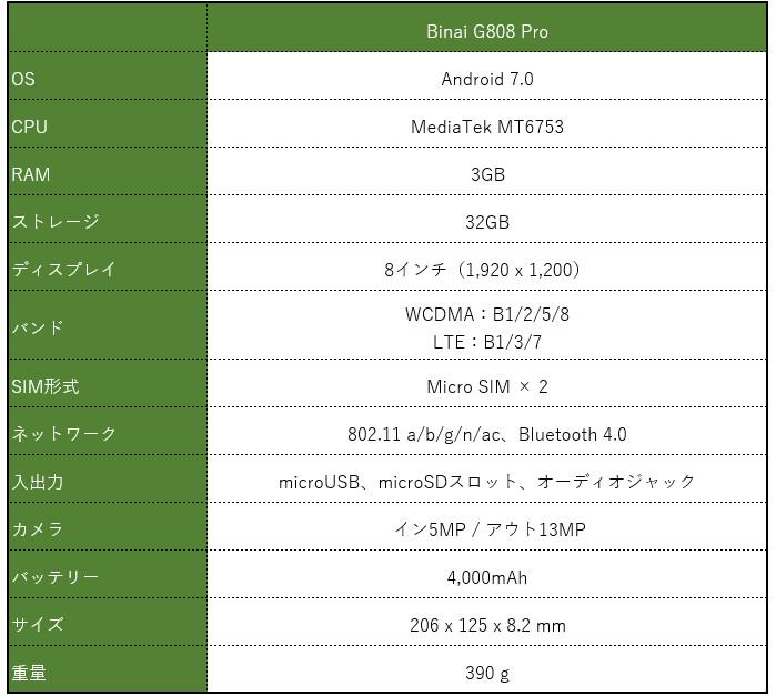 Binai G808 Pro