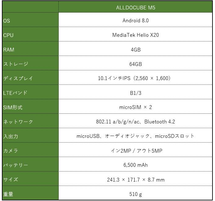 ALLDOCUBE M5 スペック表